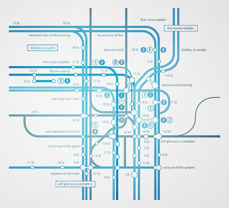 Le monde du web est comme le réseau de stations de métro d'une grande ville.