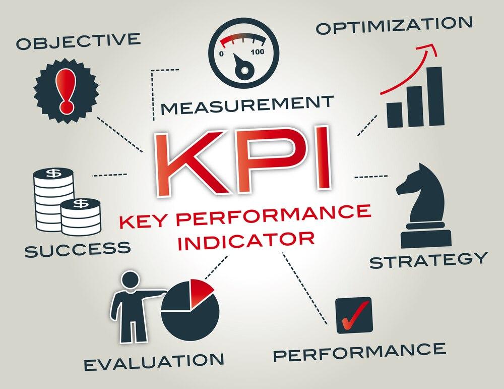 Critères de mesure de la performance ou KPI